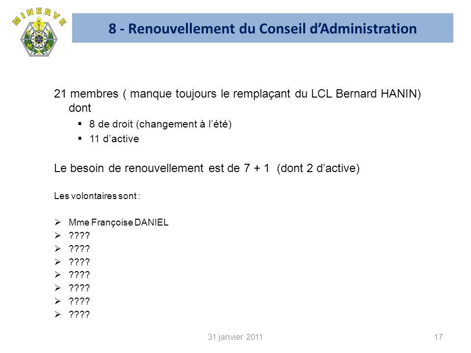 8 - Renouvellement du Conseil d'Administration