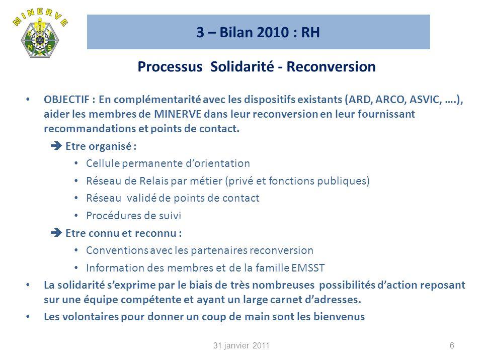 Processus Solidarité - Reconversion