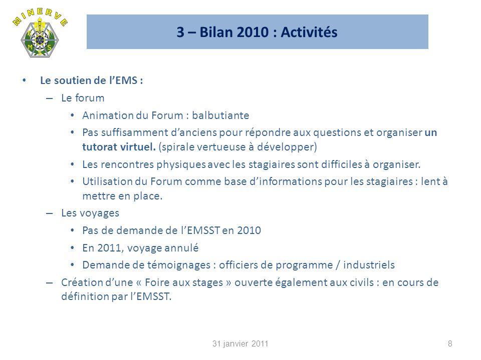 3 – Bilan 2010 : Activités Le soutien de l'EMS : Le forum