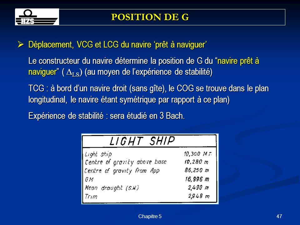 POSITION DE G Déplacement, VCG et LCG du navire 'prêt à naviguer'