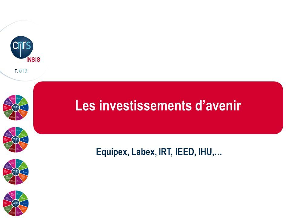 Les investissements d'avenir Equipex, Labex, IRT, IEED, IHU,…