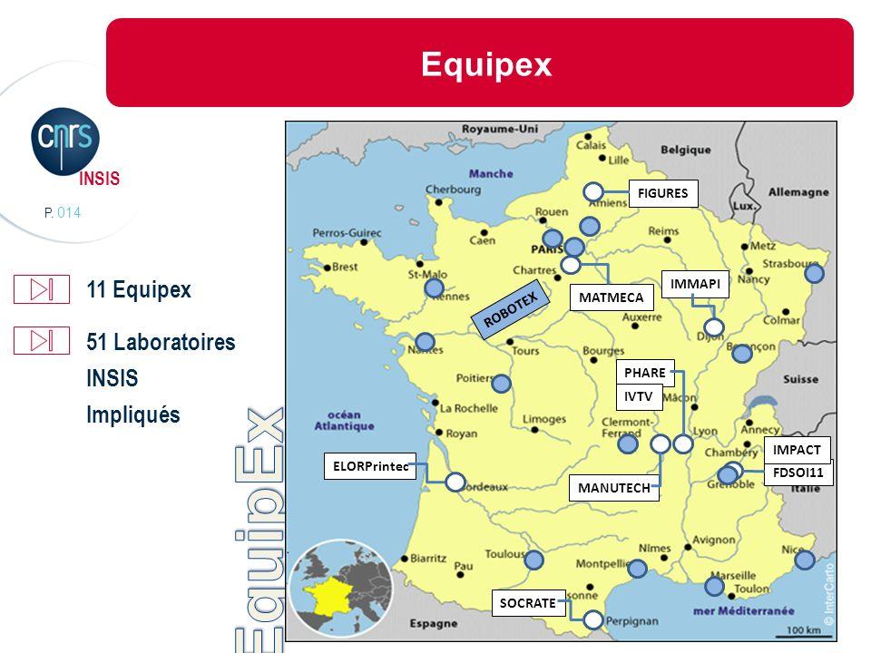 EquipEx Equipex 11 Equipex 51 Laboratoires INSIS Impliqués FIGURES