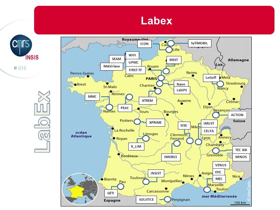 LabEx Labex MSST ACTION IMOBS3 TEC XXI MINOS PEAC ICON X_LIM IMUST
