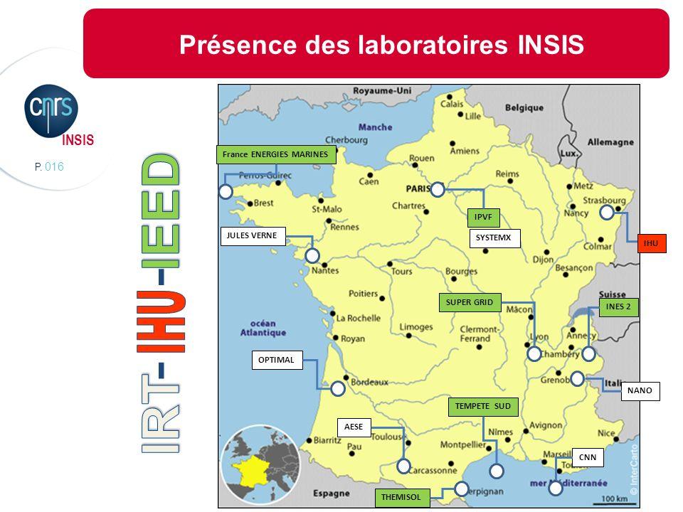 Présence des laboratoires INSIS