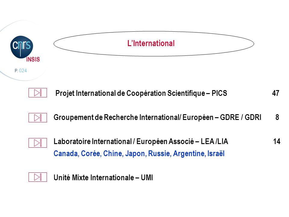 L'International Projet International de Coopération Scientifique – PICS 47.