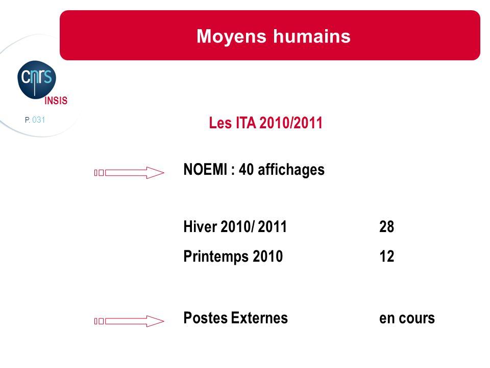 Moyens humains Les ITA 2010/2011 NOEMI : 40 affichages