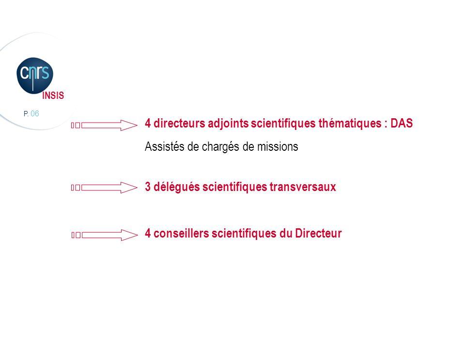 L'organisation scientifique