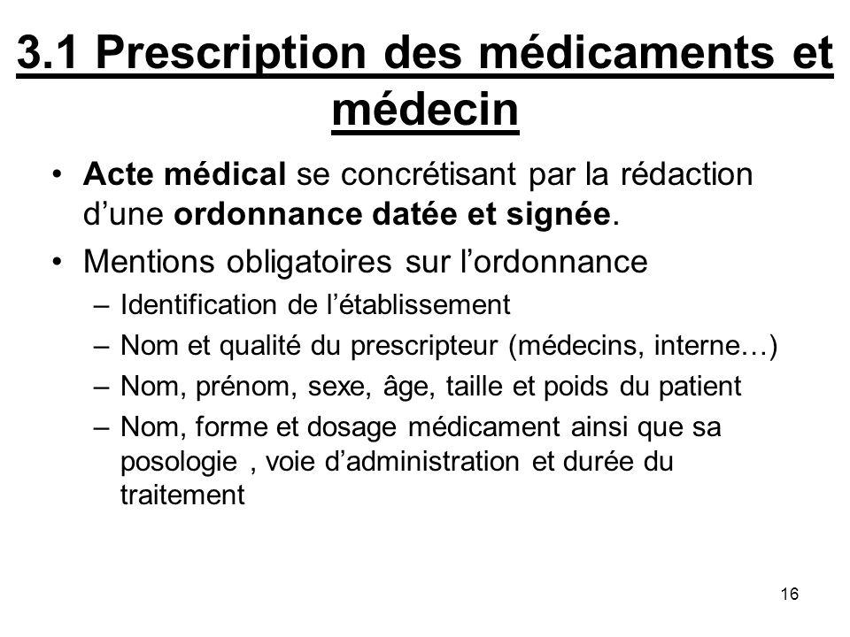 3.1 Prescription des médicaments et médecin