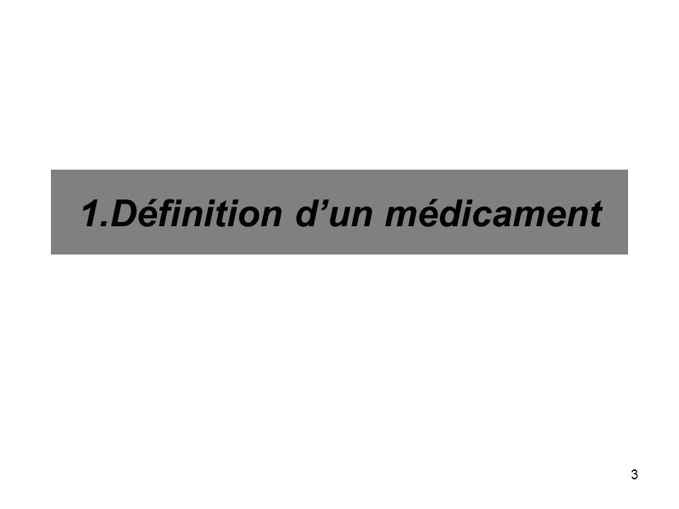 1.Définition d'un médicament