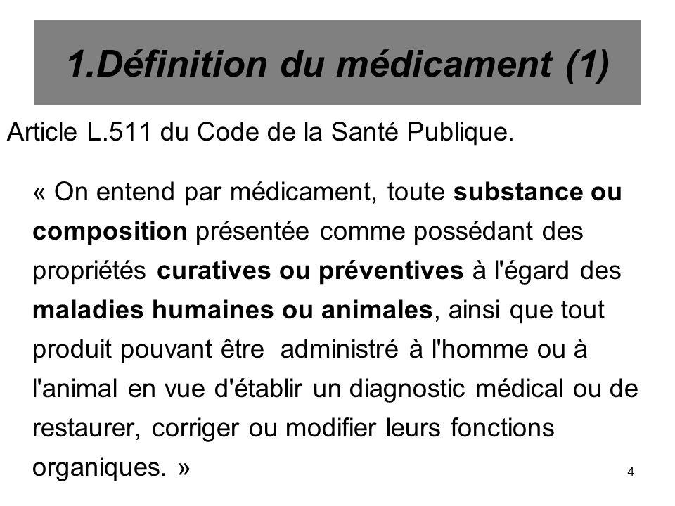 1.Définition du médicament (1)