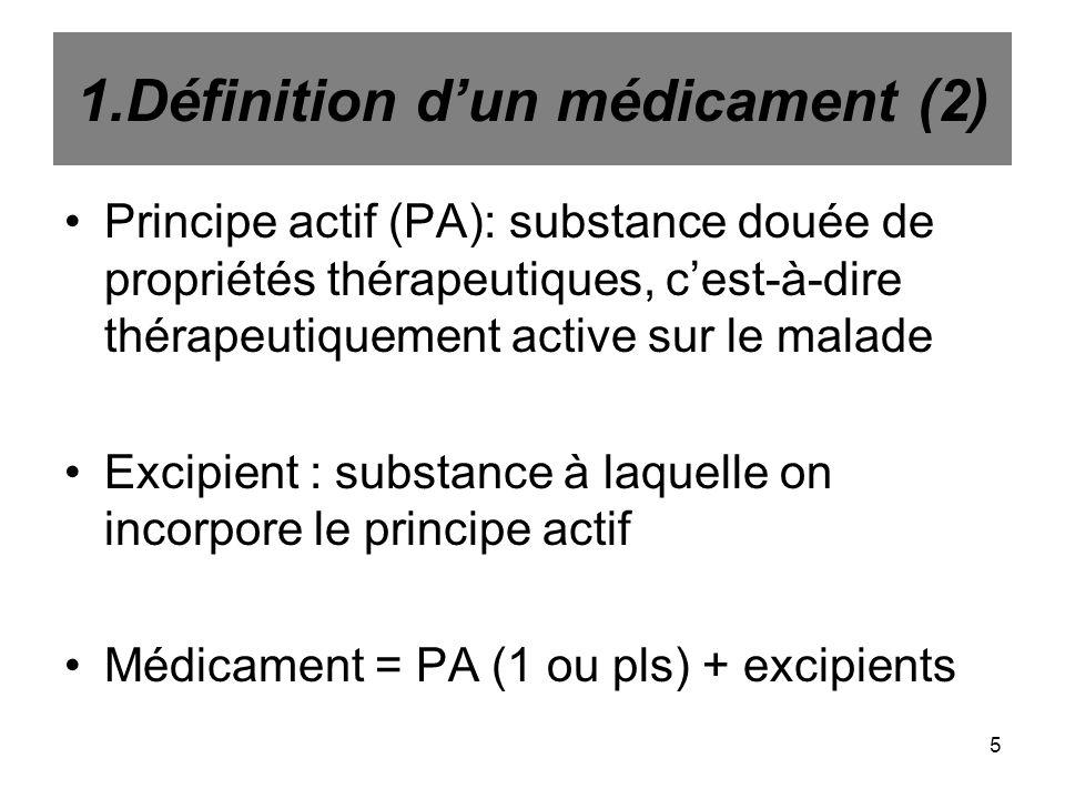 1.Définition d'un médicament (2)
