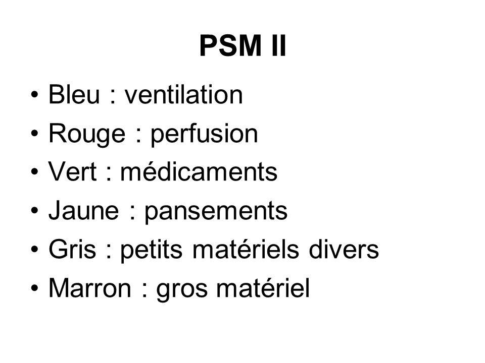 PSM II Bleu : ventilation Rouge : perfusion Vert : médicaments
