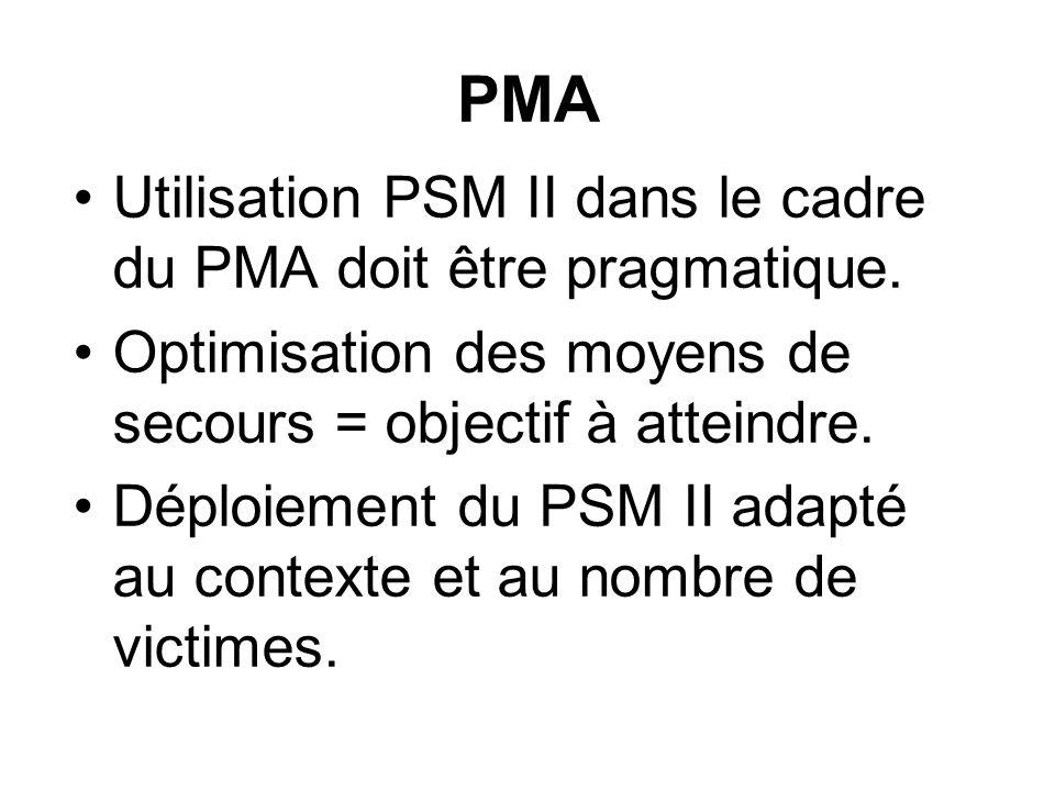 PMA Utilisation PSM II dans le cadre du PMA doit être pragmatique.