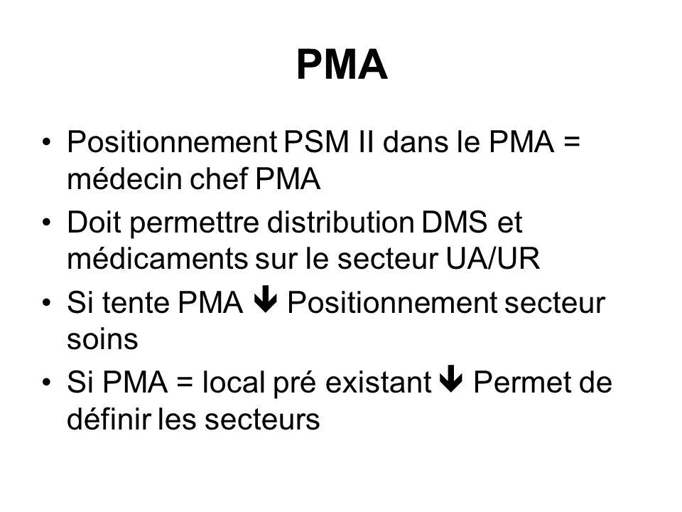 PMA Positionnement PSM II dans le PMA = médecin chef PMA