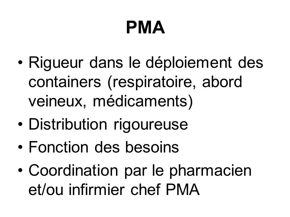 PMA Rigueur dans le déploiement des containers (respiratoire, abord veineux, médicaments) Distribution rigoureuse.