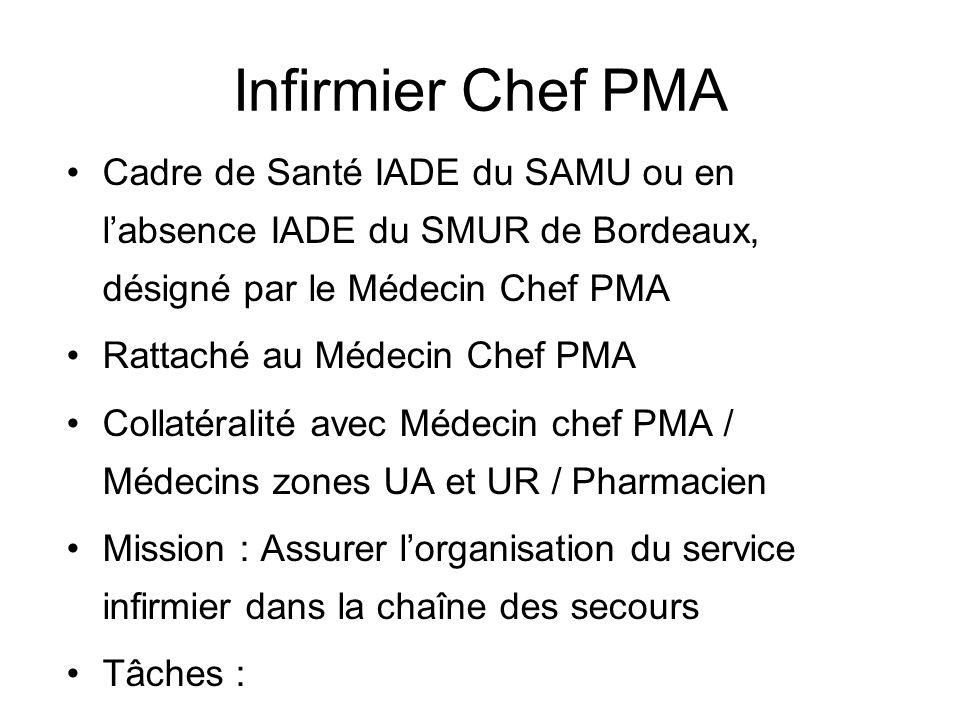 Infirmier Chef PMA Cadre de Santé IADE du SAMU ou en l'absence IADE du SMUR de Bordeaux, désigné par le Médecin Chef PMA.