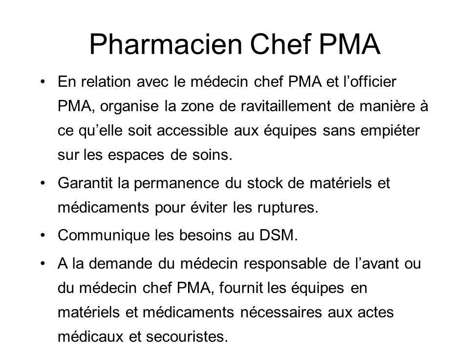 Pharmacien Chef PMA