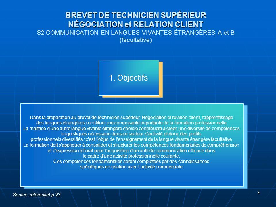 BREVET DE TECHNICIEN SUPÉRIEUR NÉGOCIATION et RELATION CLIENT S2 COMMUNICATION EN LANGUES VIVANTES ÉTRANGÈRES A et B (facultative)