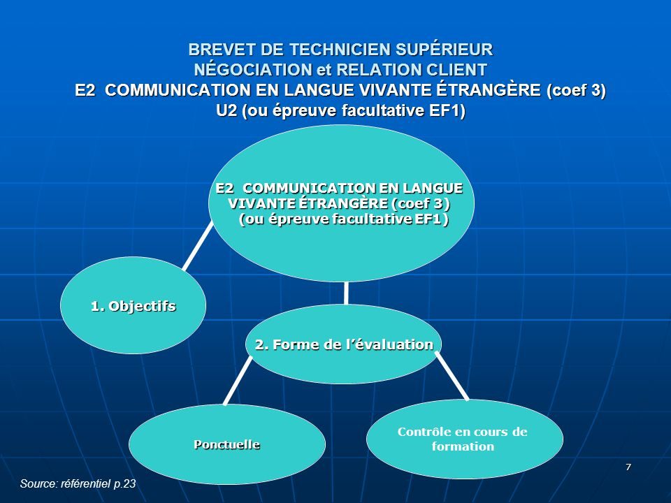 BREVET DE TECHNICIEN SUPÉRIEUR NÉGOCIATION et RELATION CLIENT E2 COMMUNICATION EN LANGUE VIVANTE ÉTRANGÈRE (coef 3) U2 (ou épreuve facultative EF1)