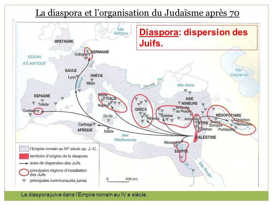 La diaspora et l'organisation du Judaïsme après 70