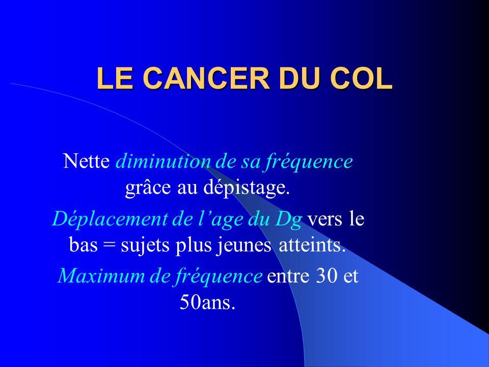 LE CANCER DU COL Nette diminution de sa fréquence grâce au dépistage.