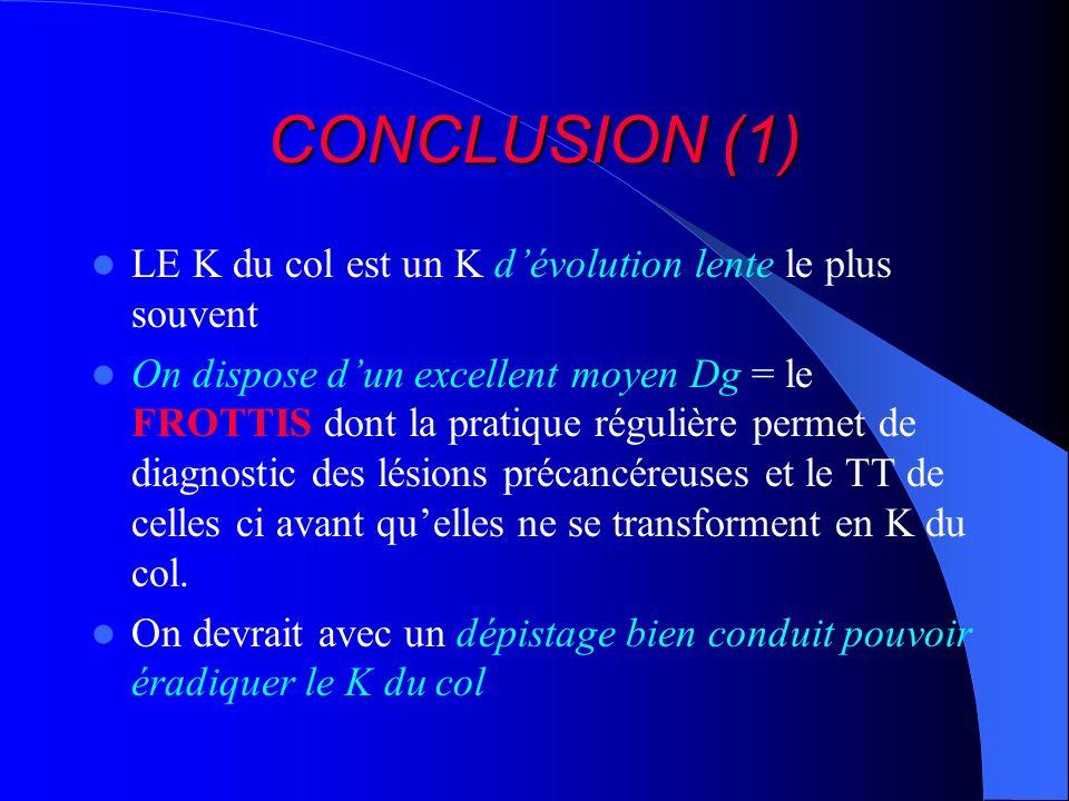 CONCLUSION (1) LE K du col est un K d'évolution lente le plus souvent
