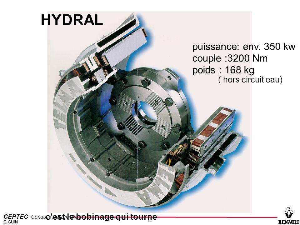 HYDRAL puissance: env. 350 kw couple :3200 Nm poids : 168 kg
