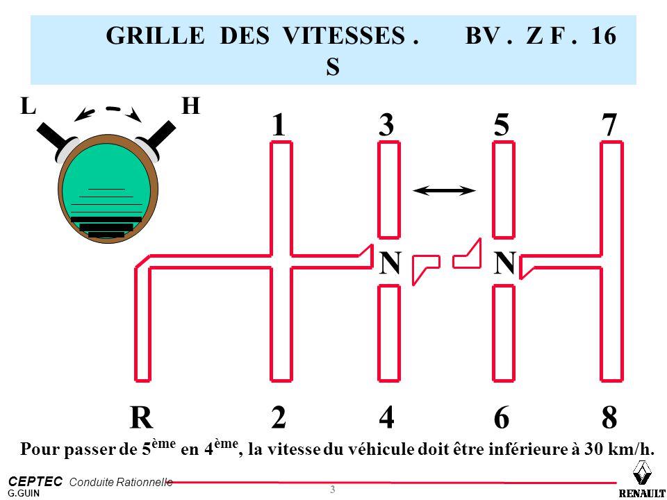 GRILLE DES VITESSES . BV . Z F . 16 S