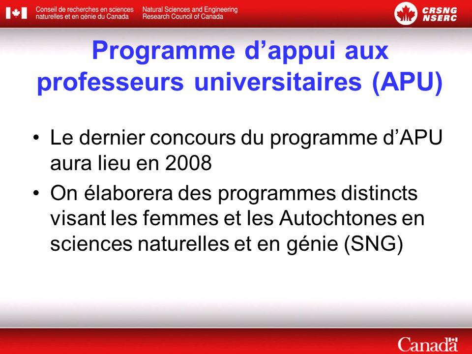 Programme d'appui aux professeurs universitaires (APU)