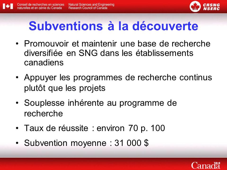 Subventions à la découverte