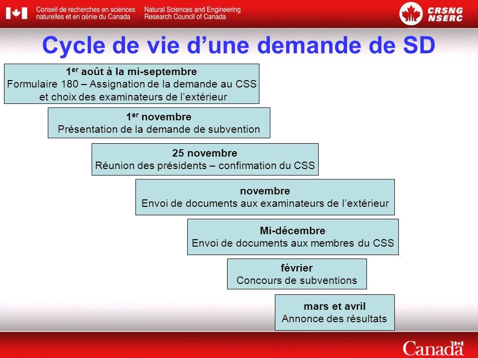 Cycle de vie d'une demande de SD