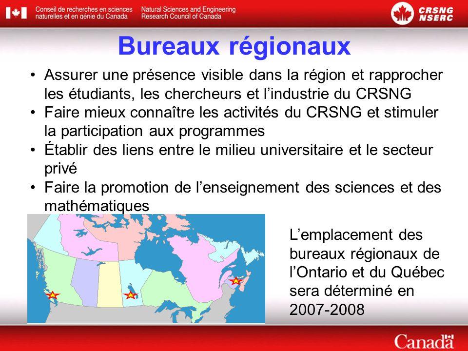 Bureaux régionaux Assurer une présence visible dans la région et rapprocher les étudiants, les chercheurs et l'industrie du CRSNG.
