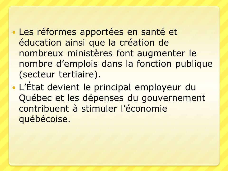 Les réformes apportées en santé et éducation ainsi que la création de nombreux ministères font augmenter le nombre d'emplois dans la fonction publique (secteur tertiaire).