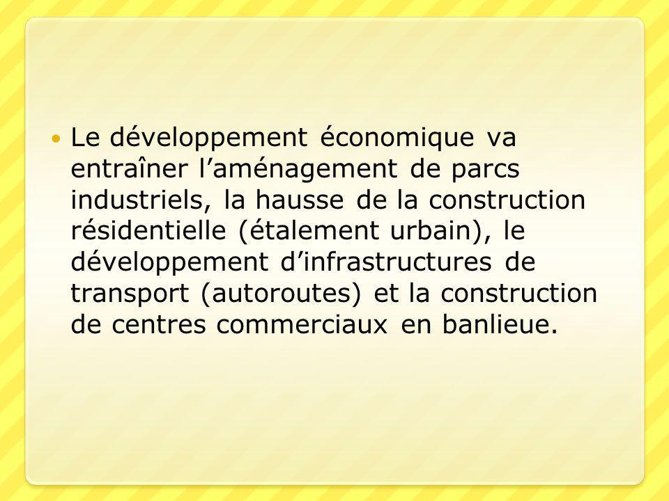 Le développement économique va entraîner l'aménagement de parcs industriels, la hausse de la construction résidentielle (étalement urbain), le développement d'infrastructures de transport (autoroutes) et la construction de centres commerciaux en banlieue.