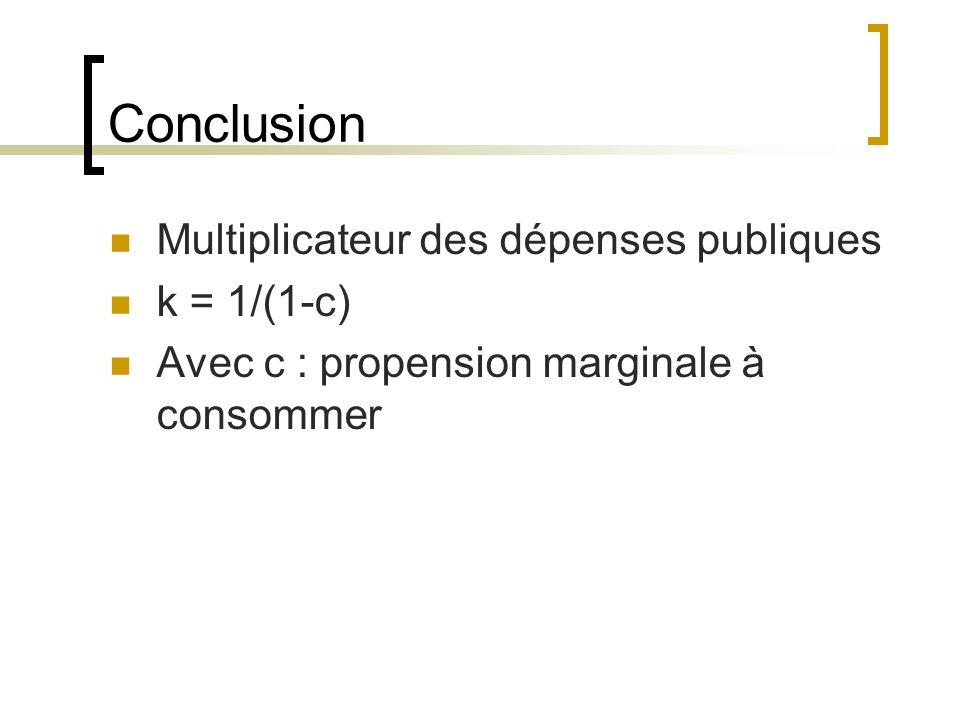 Conclusion Multiplicateur des dépenses publiques k = 1/(1-c)