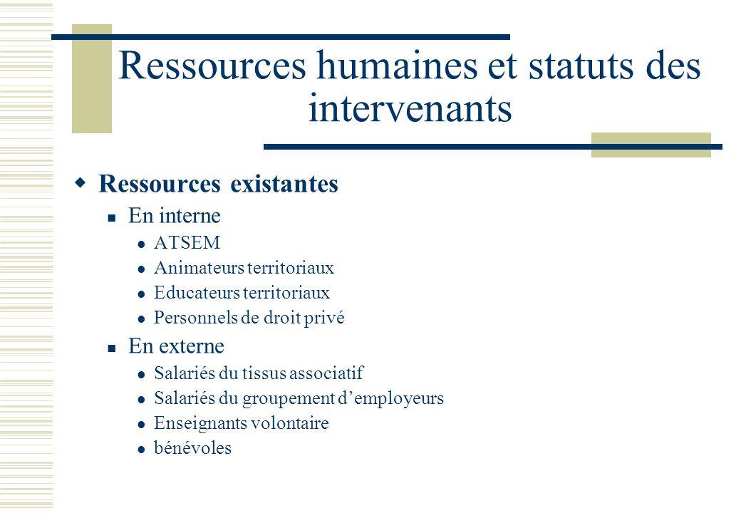 Ressources humaines et statuts des intervenants