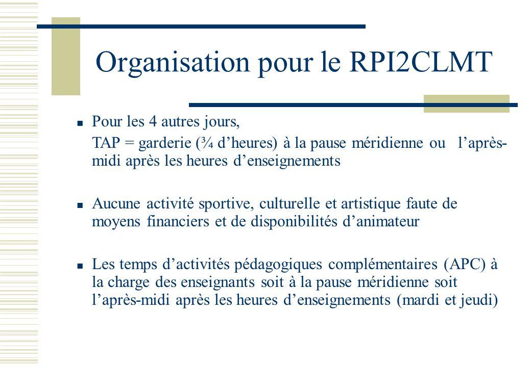 Organisation pour le RPI2CLMT