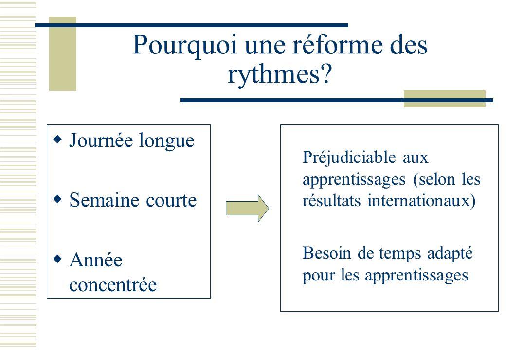 Pourquoi une réforme des rythmes