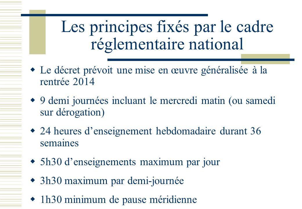Les principes fixés par le cadre réglementaire national
