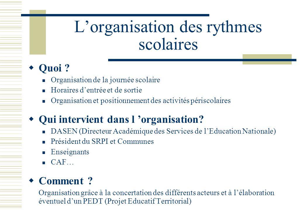 L'organisation des rythmes scolaires