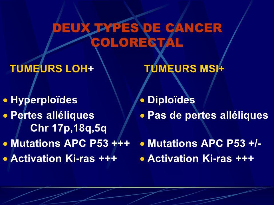 DEUX TYPES DE CANCER COLORECTAL
