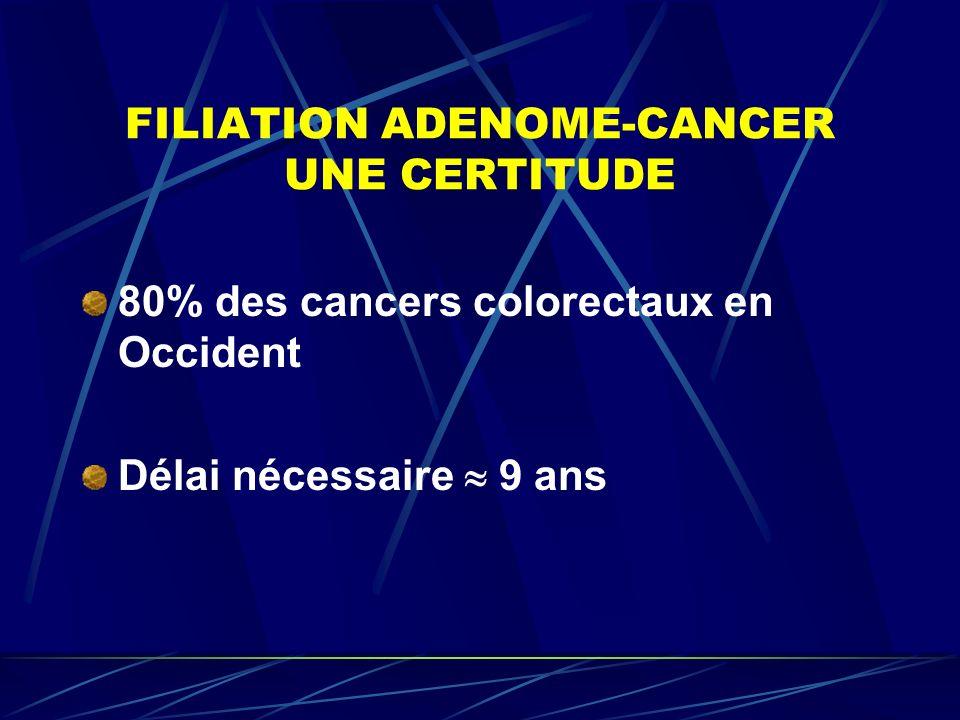 FILIATION ADENOME-CANCER UNE CERTITUDE