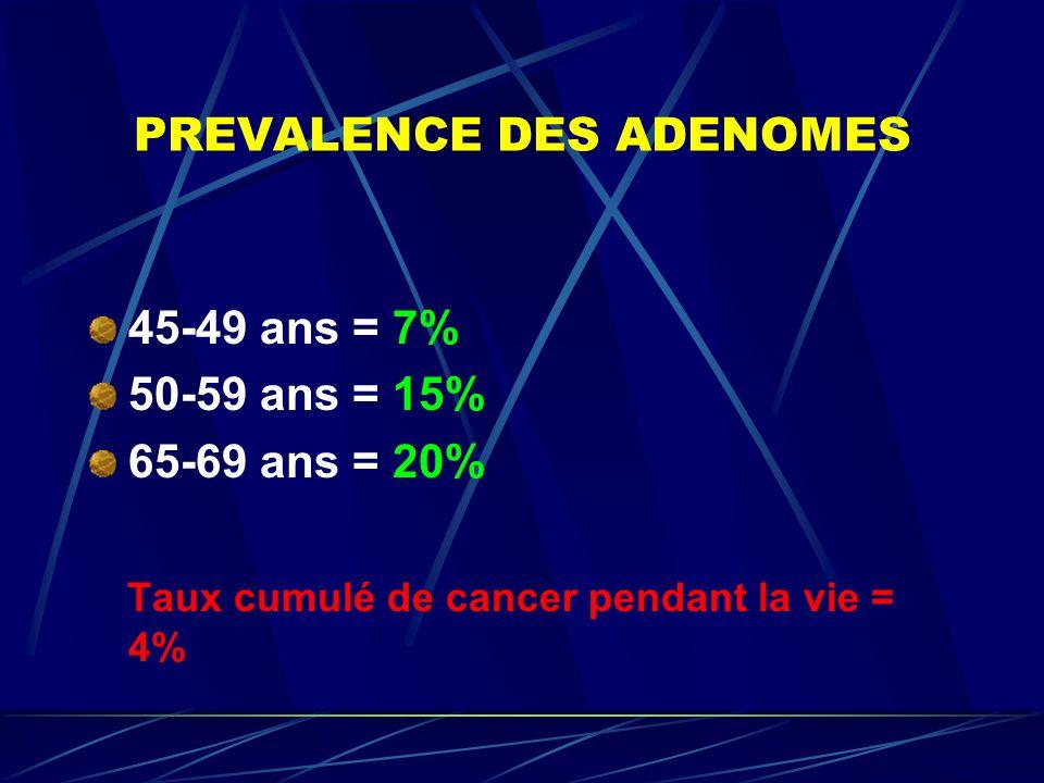 PREVALENCE DES ADENOMES