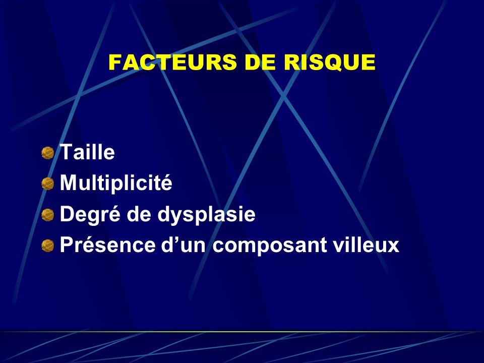 FACTEURS DE RISQUE Taille Multiplicité Degré de dysplasie Présence d'un composant villeux