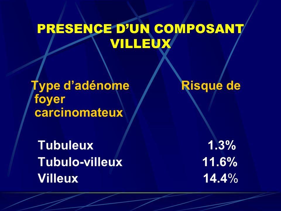 PRESENCE D'UN COMPOSANT VILLEUX