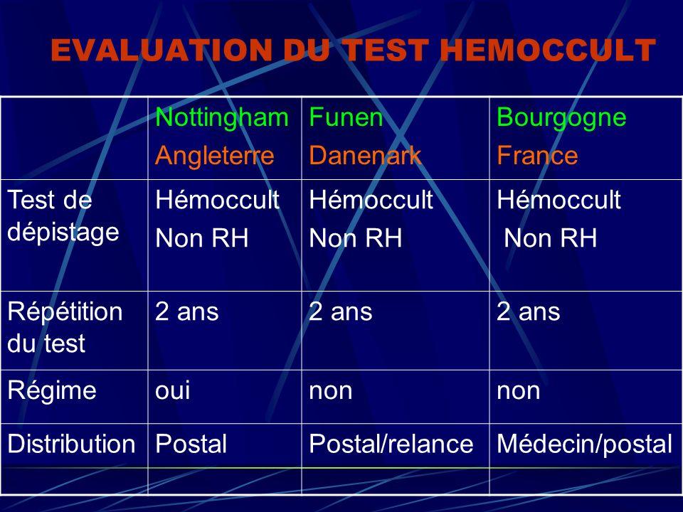EVALUATION DU TEST HEMOCCULT