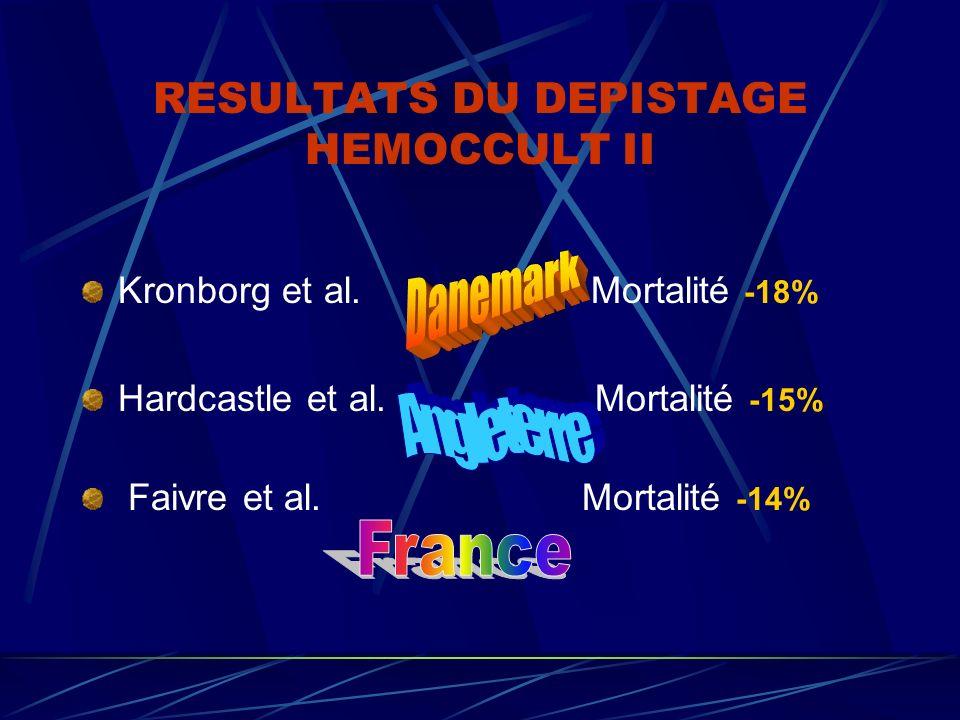 RESULTATS DU DEPISTAGE HEMOCCULT II