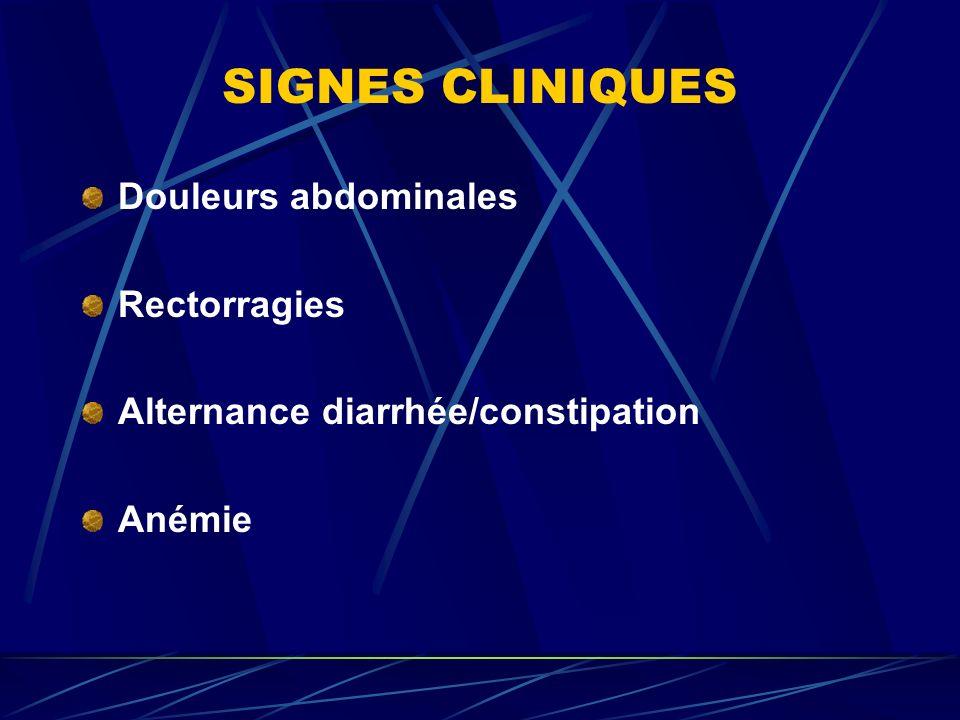 SIGNES CLINIQUES Douleurs abdominales Rectorragies