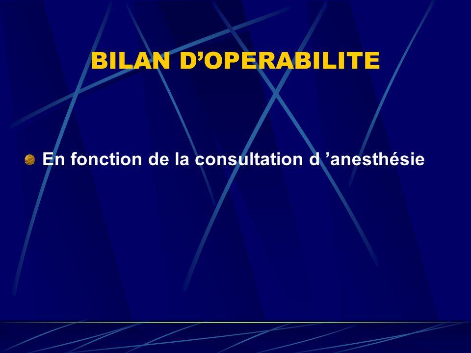 BILAN D'OPERABILITE En fonction de la consultation d 'anesthésie