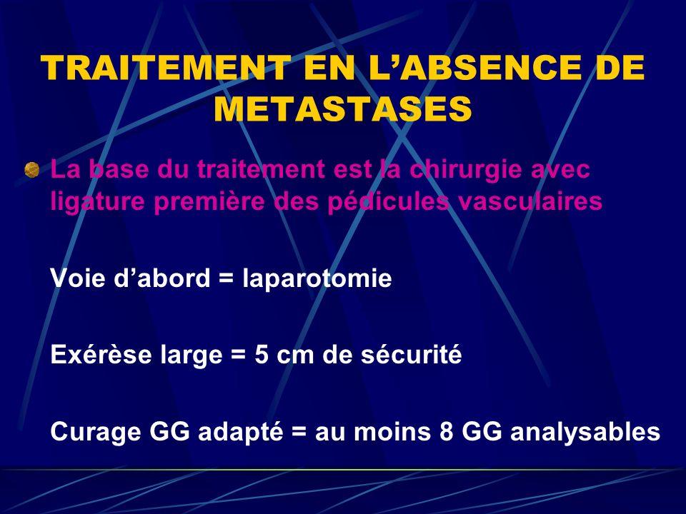 TRAITEMENT EN L'ABSENCE DE METASTASES